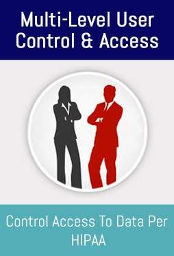 Access Control Per HIPAA Guidelines