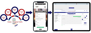 Intelligent Website Communications Apps For Medical Marketing