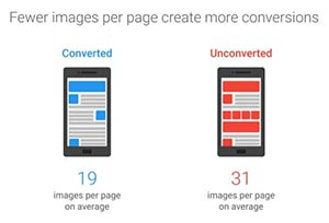 If I have a lot of images on my web pages, will my SEO increase?