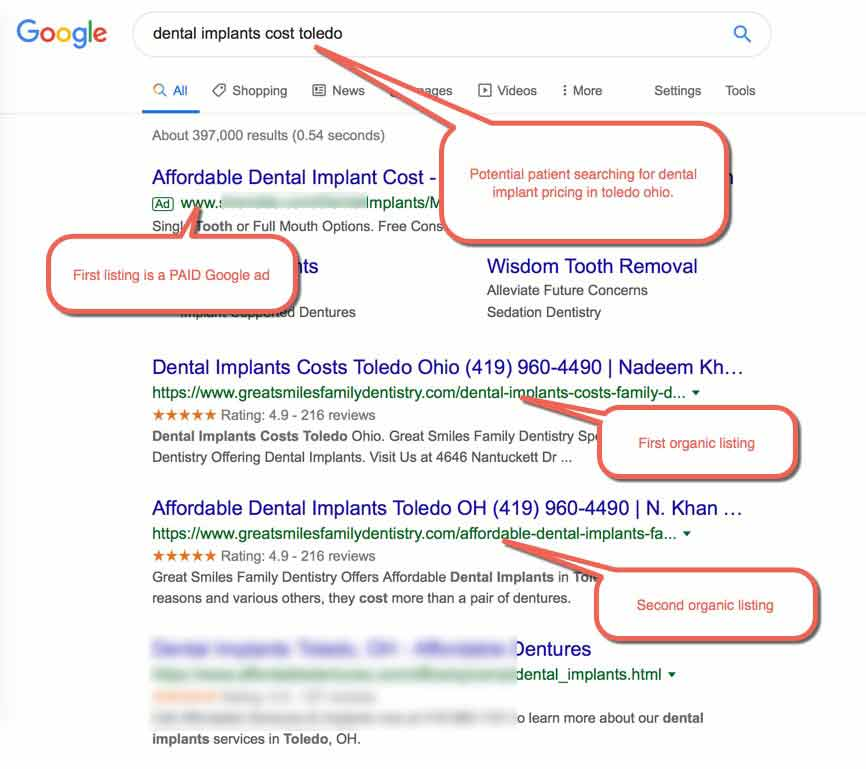 A Good Example of SEO for Doctors