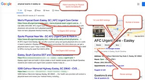 """Medical SEO Example 4: Patient Searching for """"physical exams in easley sc"""""""
