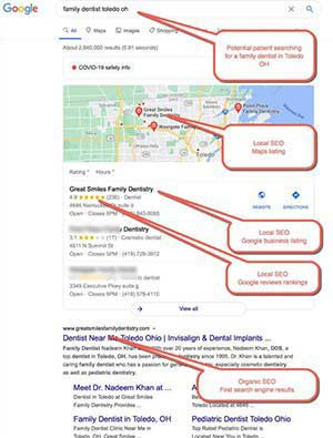 """Example of dental SEO - A potential dental patient searching for a """"family dentist"""". Patient located in Toledo OH."""