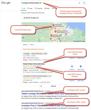 Dental SEO Example 2: Patient searching for an Invisalign dentist. Patient located in Toledo Ohio