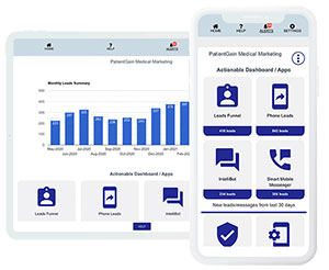 Benefits of Real-Time Dental & Medical Marketing Dashboards