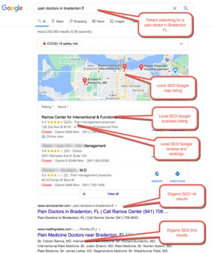 "Medical SEO Example 4 :  Patient Searching for ""pain doctors in bradenton"""