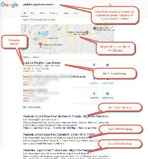 """Medical SEO Example 2 :  Patient Searching for """"pediatric urgent care orlando"""""""
