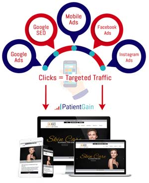 Dental & Medical Search + Social Media Advertising Campaign Setup, Includes Lead Tracking CRM and Funnel App