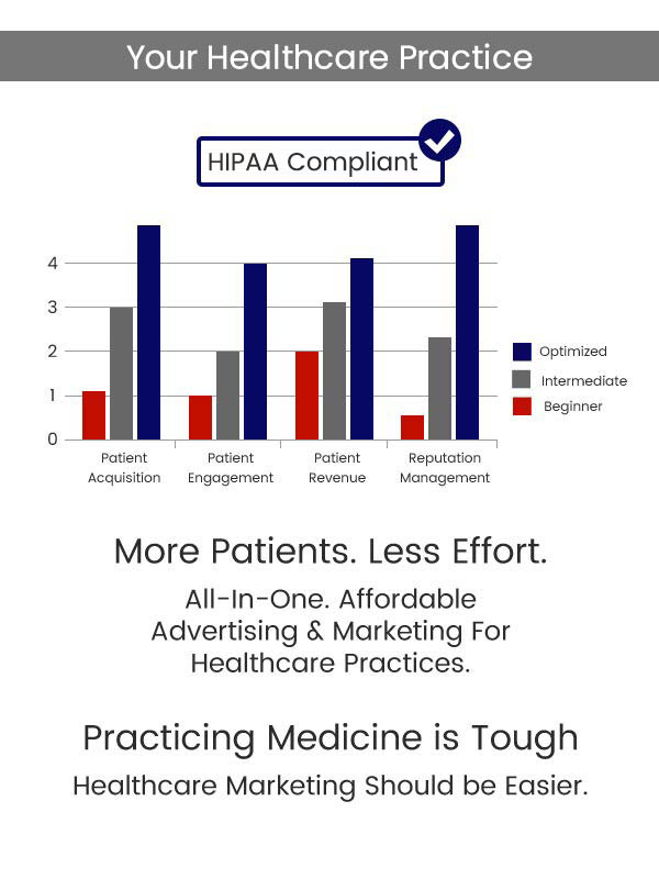 How Much Should You Pay For Professional Adwords PPC Management For Healthcare Clinics, Physicians & Doctors?