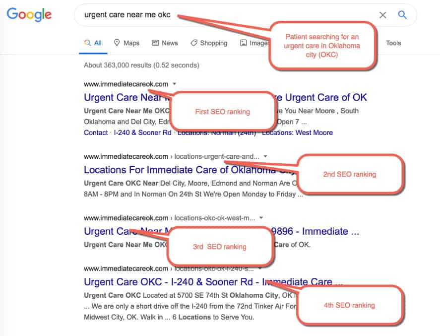 Example 1 of Medical SEO for Urgent Care Clinics