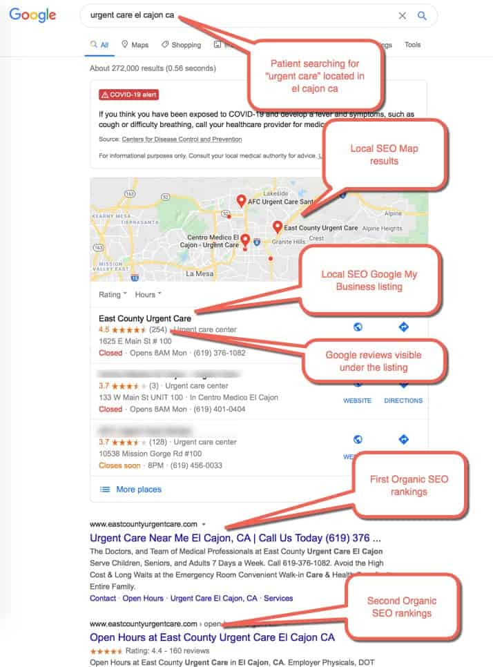 Example 2 of Medical SEO for Urgent Care Clinics