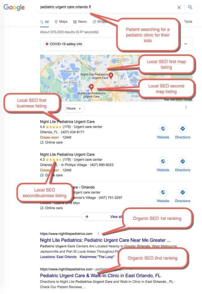 Example 4 of Medical SEO for Pediatric Urgent Care Centers