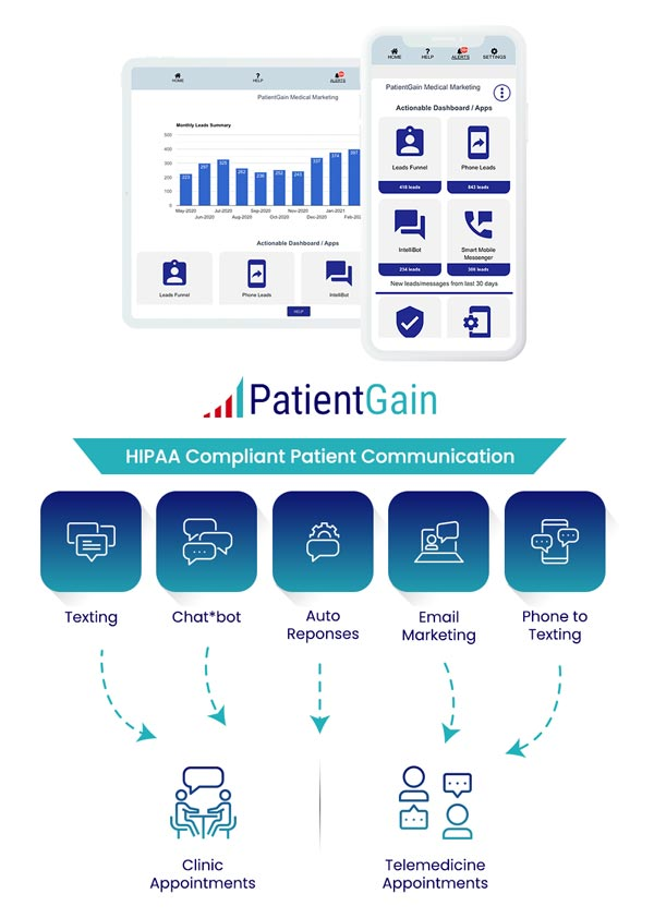 HIPAA Compliant Text Messaging Apps