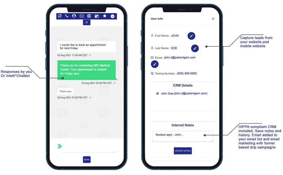 Medical Spa Marketing - Mobile website intelligence